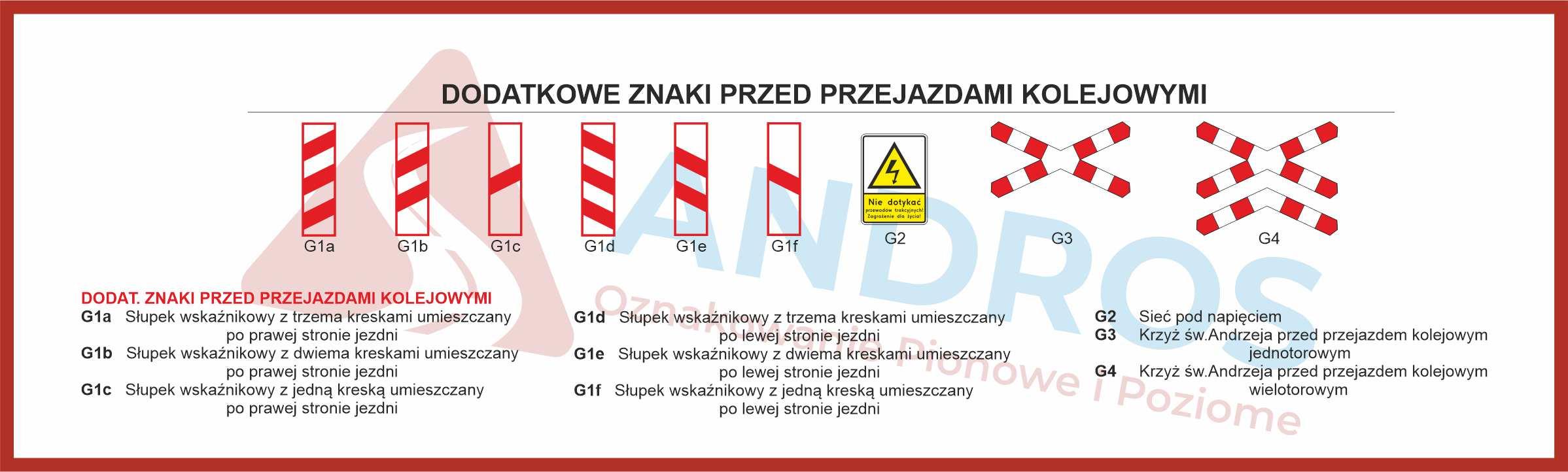 Znaki przed przejazdami kolejowymi