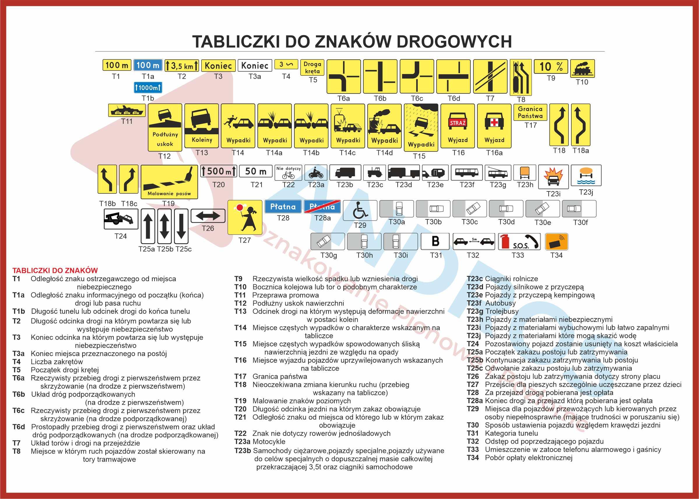 Tabliczki do znaków drogowych