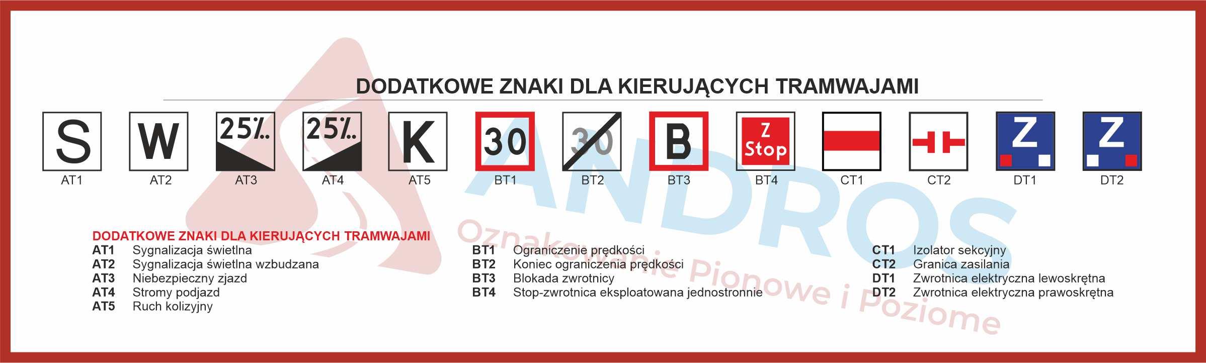 Znaki dla kierujących tramwajami